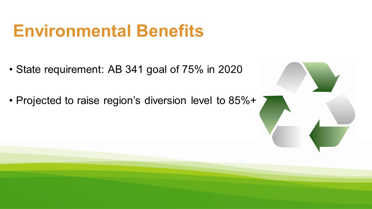 Environmental Benefits State requirement: AB 341 goal of 75% in 2020 Projected to raise region's diversion level to 85%+