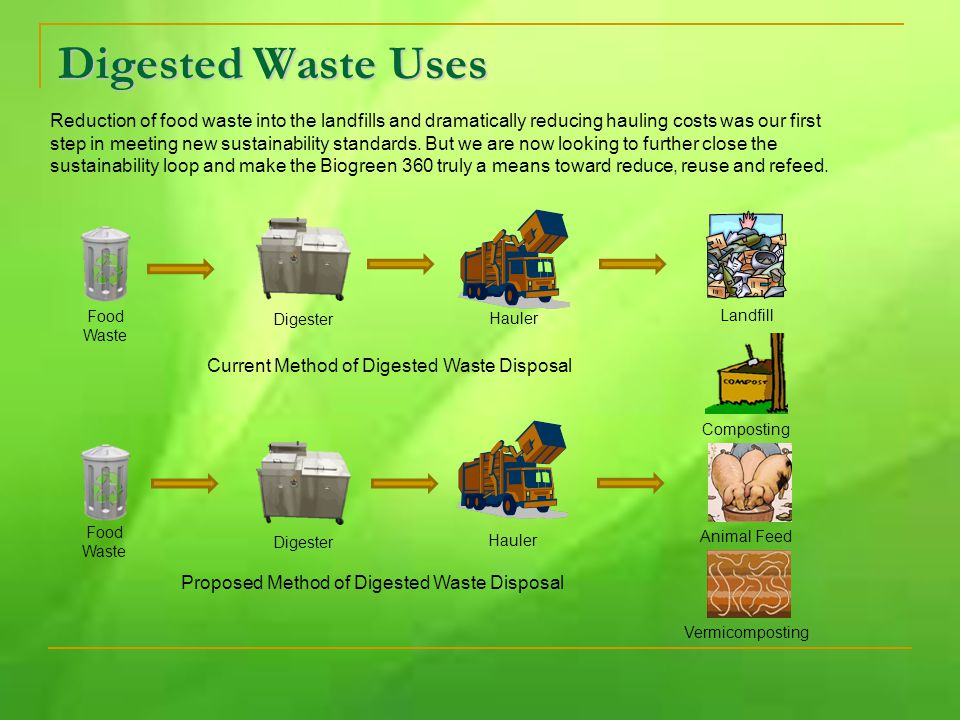 Digested Waste Uses Reduction of food waste into the landfills and dramatically reducing hauling costs was our first step in meeting new sustainabilit