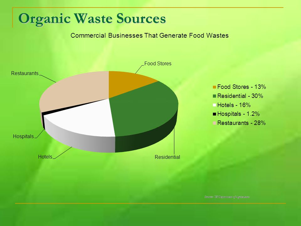 Food Waste Problems  Waste Haulers must add additional trucks to their current fleet to keep organic wastes separated from other solid wastes.