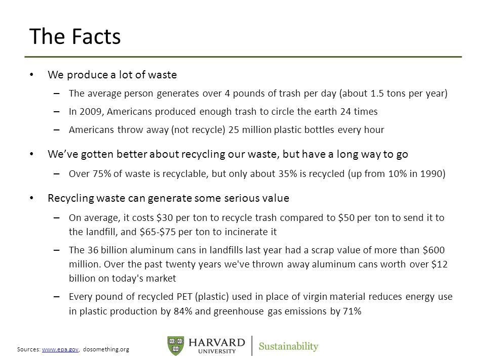 The Facts We produce a lot of waste – The average person generates over 4 pounds of trash per day (about 1.5 tons per year) – In 2009, Americans produced enough trash to circle the earth 24 times – Americans throw away (not recycle) 25 million plastic bottles every hour We've gotten better about recycling our waste, but have a long way to go – Over 75% of waste is recyclable, but only about 35% is recycled (up from 10% in 1990) Recycling waste can generate some serious value – On average, it costs $30 per ton to recycle trash compared to $50 per ton to send it to the landfill, and $65-$75 per ton to incinerate it – The 36 billion aluminum cans in landfills last year had a scrap value of more than $600 million.