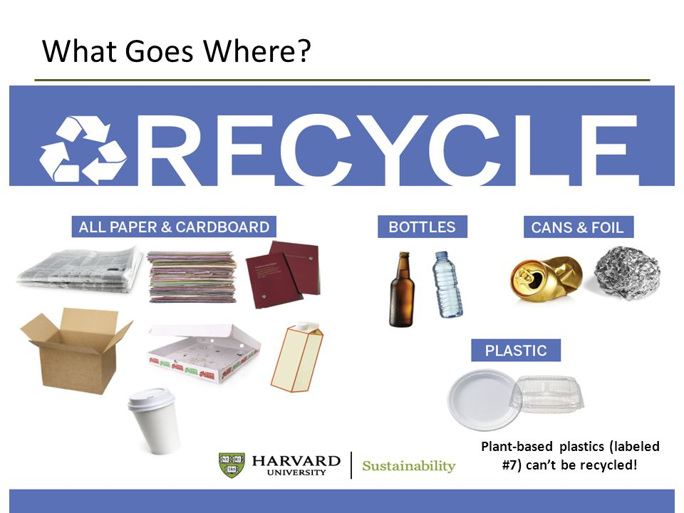 What Goes Where Plant-based plastics (labeled #7) can't be recycled!