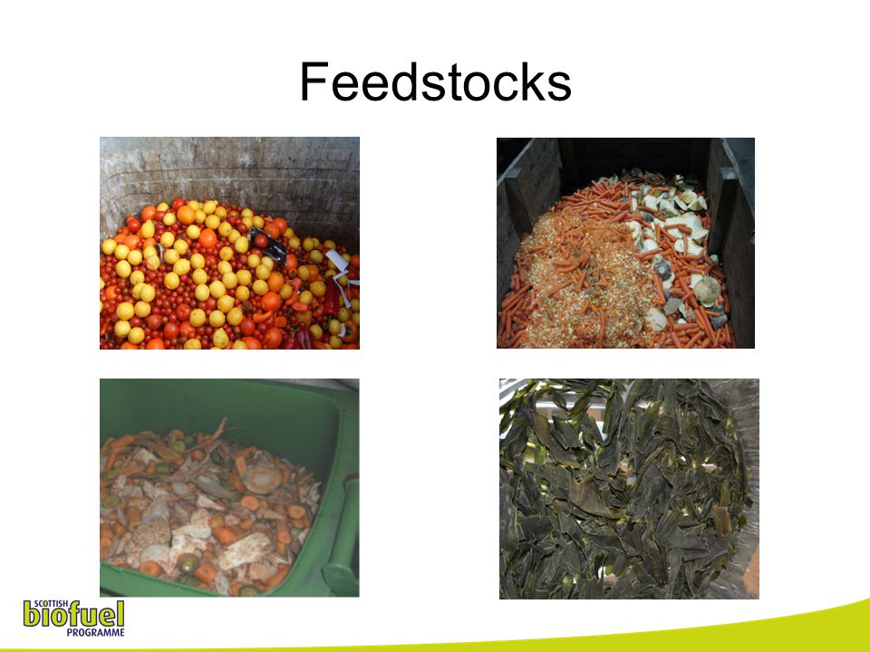 Pre-Treatment of Feedstocks Reduction of feedstock particle size Feedstock blending Feedstock containing grit or sand Removal of packaging /pasteurisation Source – SLR consulting 2009