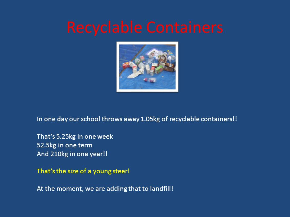 Recyclable Containers In one day our school throws away 1.05kg of recyclable containers!.