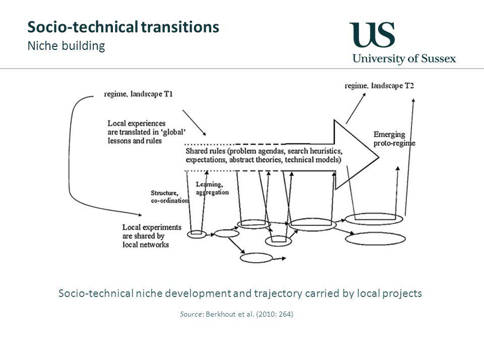 Socio-technical transitions Niche building Source: Berkhout et al.