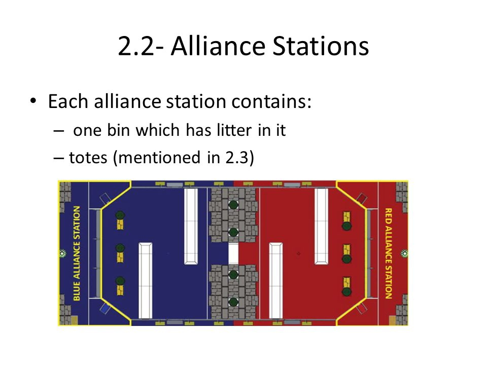 2.2- Alliance Stations Each alliance station contains: – one bin which has litter in it – totes (mentioned in 2.3)