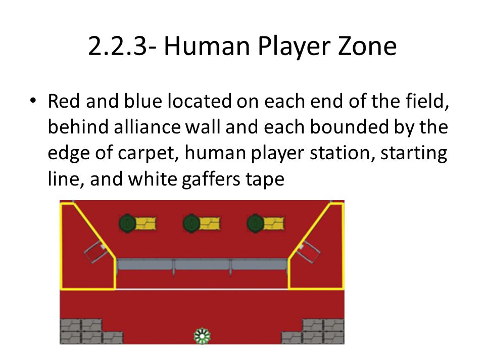 2.2.3- Human Player Zone Red and blue located on each end of the field, behind alliance wall and each bounded by the edge of carpet, human player station, starting line, and white gaffers tape