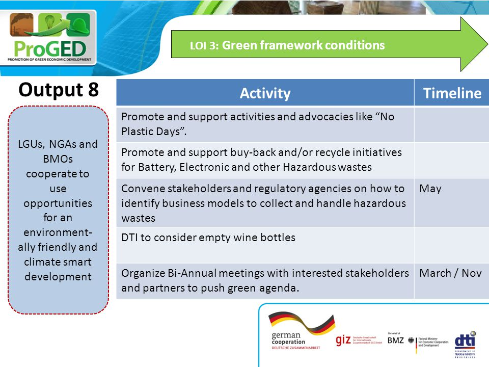 ActivityTimeline Promote and support activities and advocacies like No Plastic Days .