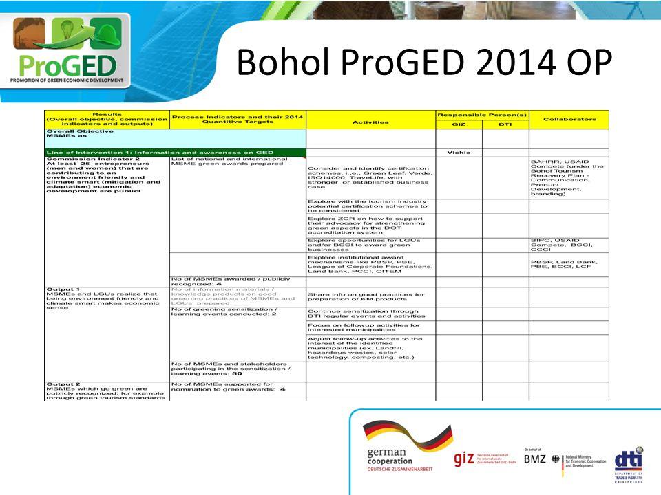Bohol ProGED 2014 OP