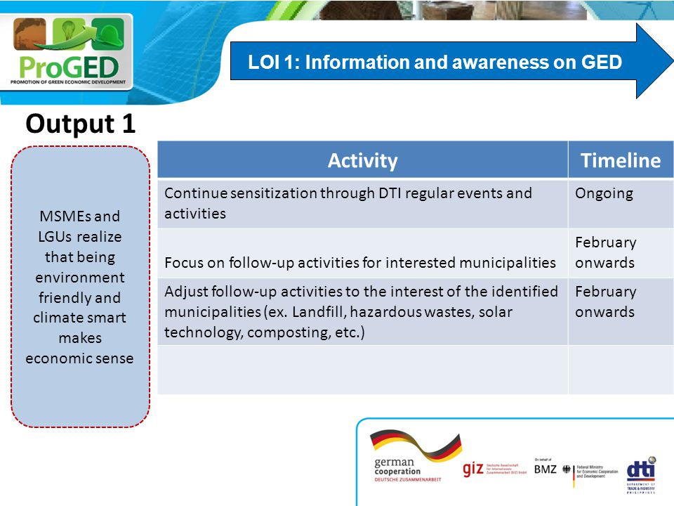 ActivityTimeline Continue sensitization through DTI regular events and activities Ongoing Focus on follow-up activities for interested municipalities February onwards Adjust follow-up activities to the interest of the identified municipalities (ex.