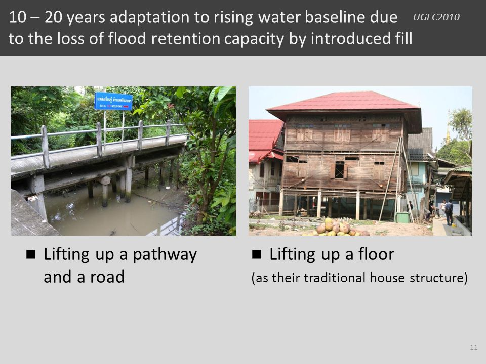 UGEC2010 10 – 20 years adaptation to rising water baseline due to the loss of flood retention capacity by introduced fill 11 Lifting up a pathway and a road Lifting up a floor (as their traditional house structure)
