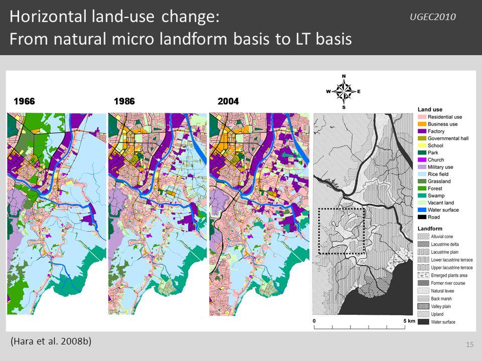 UGEC2010 Horizontal land-use change: From natural micro landform basis to LT basis (Hara et al. 2008b) 15