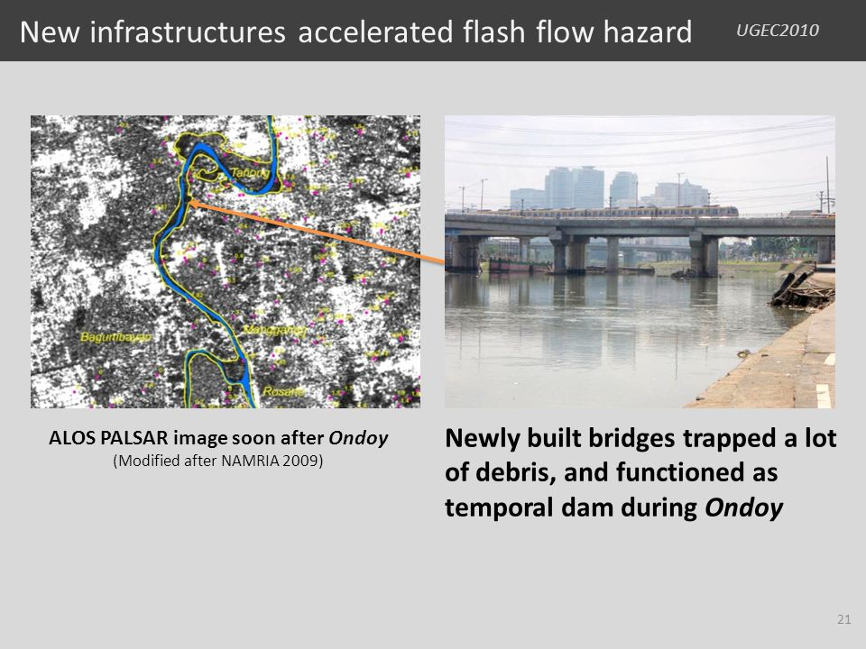 UGEC2010 New infrastructures accelerated flash flow hazard ALOS PALSAR image soon after Ondoy (Modified after NAMRIA 2009) Newly built bridges trapped a lot of debris, and functioned as temporal dam during Ondoy 21