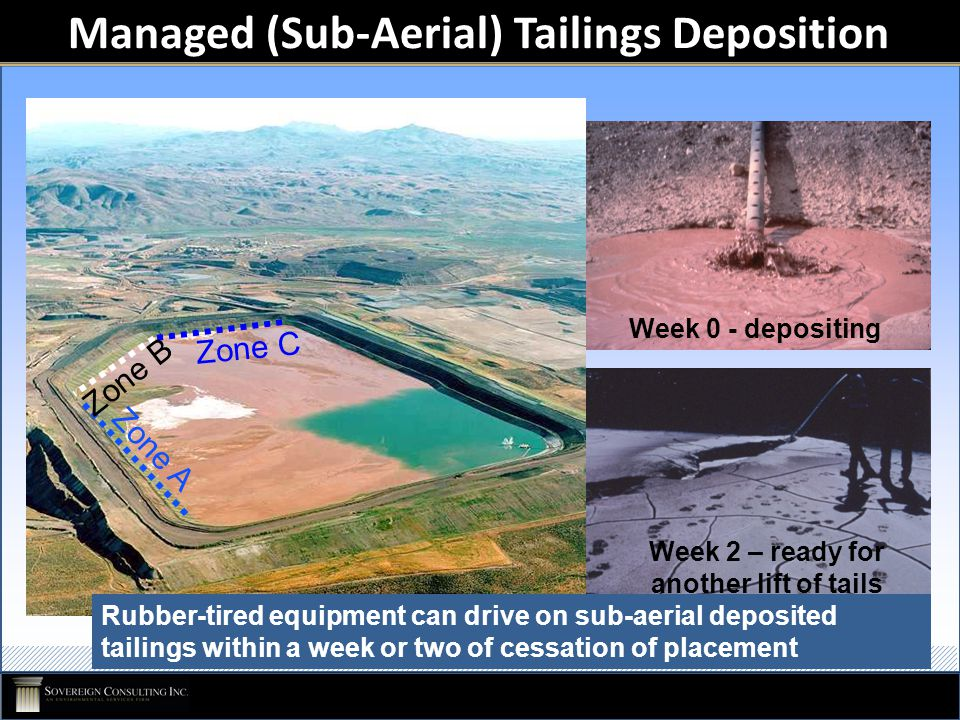 Managed (Sub-Aerial) Tailings Deposition Zone C Zone A Zone B Rubber-tired equipment can drive on sub-aerial deposited tailings within a week or two of cessation of placement Week 0 - depositing Week 2 – ready for another lift of tails