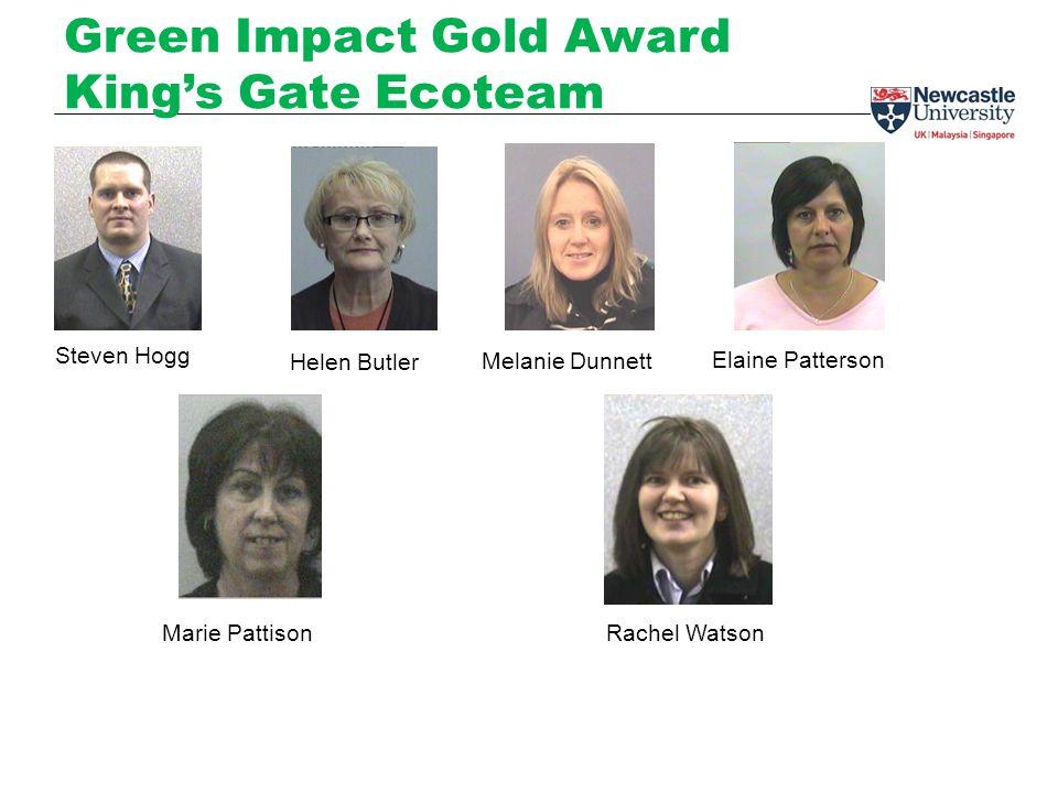 Green Impact Gold Award King's Gate Ecoteam Steven Hogg Helen Butler Melanie Dunnett Elaine Patterson Marie PattisonRachel Watson