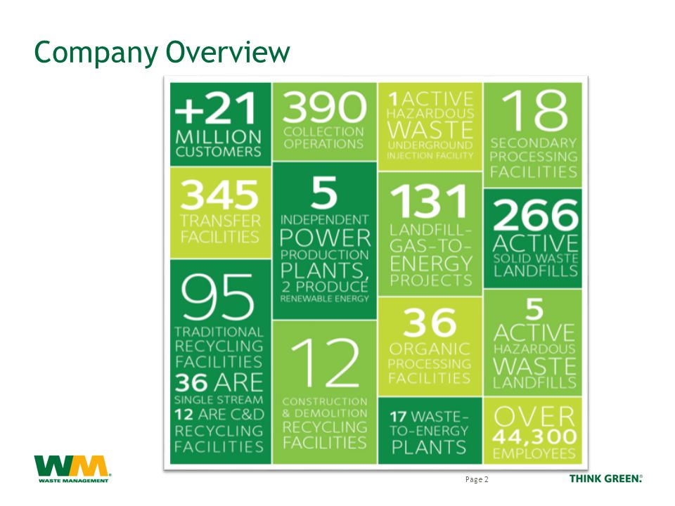 Company Overview Page 2