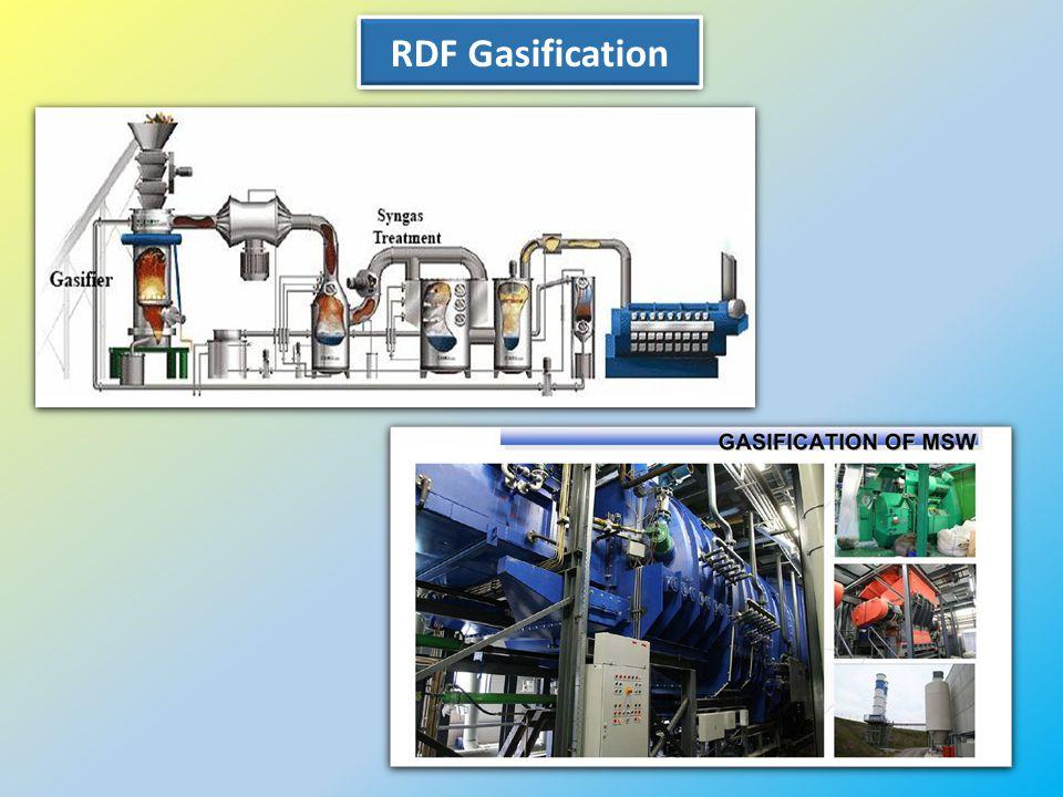 RDF Gasification