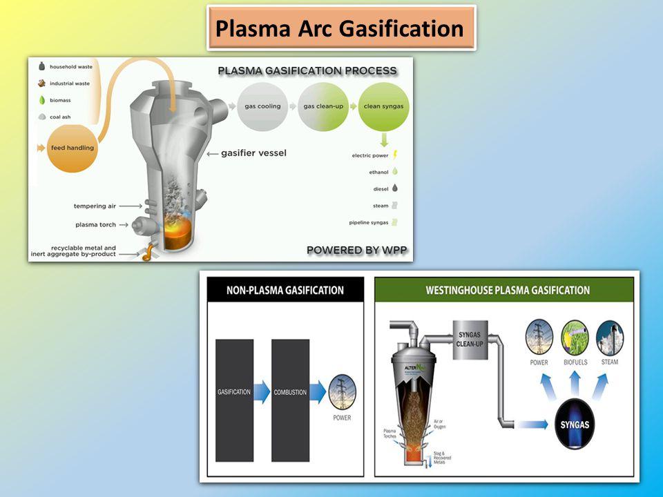 Plasma Arc Gasification
