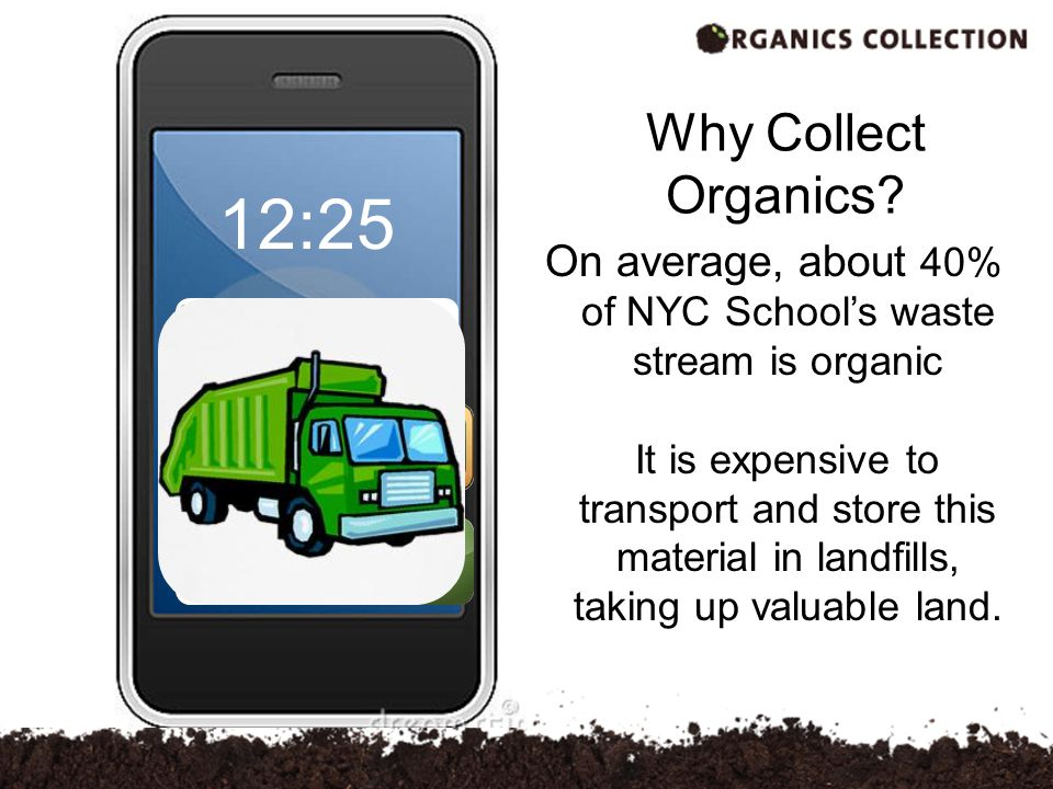 Why Collect Organics.