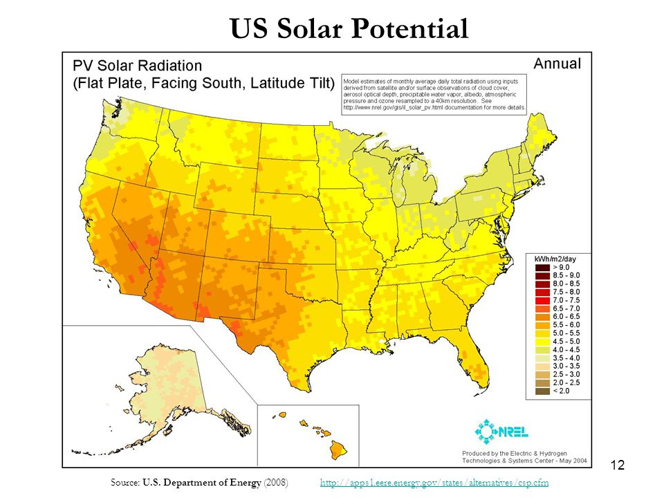 US Solar Potential Source: U.S. Department of Energy (2008) http://apps1.eere.energy.gov/states/alternatives/csp.cfmhttp://apps1.eere.energy.gov/state