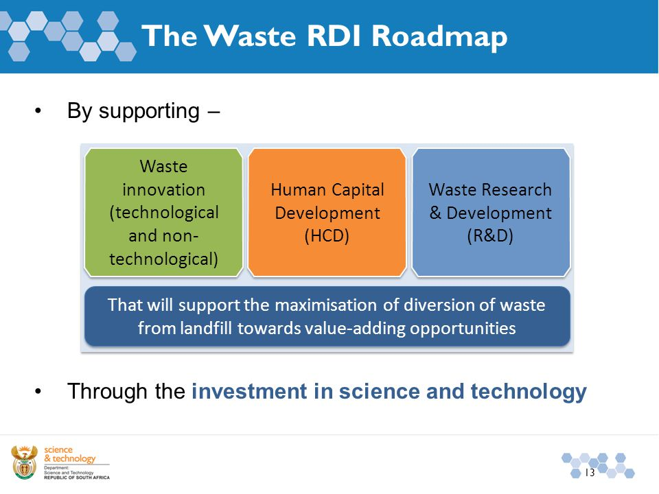 By supporting – Through the investment in science and technology Waste innovation (technological and non- technological) Waste innovation (technological and non- technological) The Waste RDI Roadmap 13 That will support the maximisation of diversion of waste from landfill towards value-adding opportunities Waste Research & Development (R&D) Waste Research & Development (R&D) Human Capital Development (HCD)