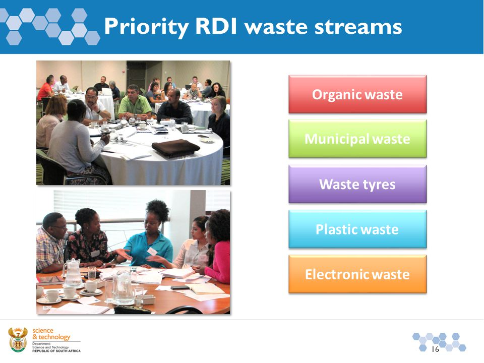 Priority RDI waste streams 16 Organic waste Municipal waste Waste tyres Plastic waste Electronic waste