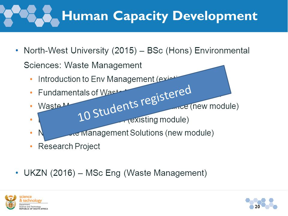 20 Human Capacity Development North-West University (2015) – BSc (Hons) Environmental Sciences: Waste Management Introduction to Env Management (existing module) Fundamentals of Waste Management (new module) Waste Management Law and Governance (new module) Environmental Analysis I (existing module) New Waste Management Solutions (new module) Research Project UKZN (2016) – MSc Eng (Waste Management) 10 Students registered