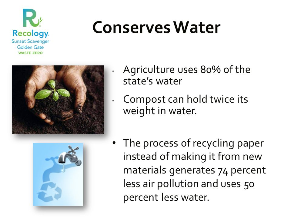 Conserves Water Agriculture uses 80% of the state's water Compost can hold twice its weight in water.