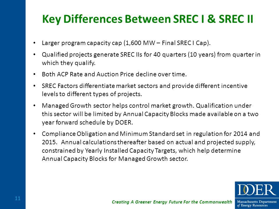 Creating A Greener Energy Future For the Commonwealth Key Differences Between SREC I & SREC II Larger program capacity cap (1,600 MW – Final SREC I Cap).