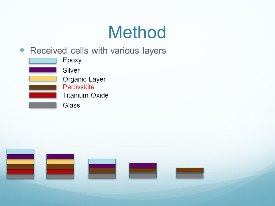 Method Received cells with various layers Epoxy Titanium Oxide Organic Layer Silver Perovskite Glass