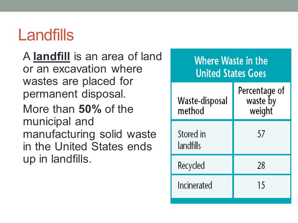 Landfills A landfill is an area of land or an excavation where wastes are placed for permanent disposal. More than 50% of the municipal and manufactur