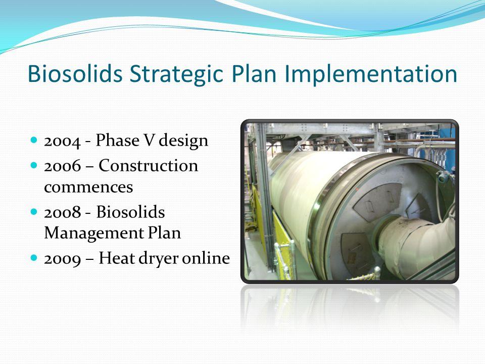 Biosolids Strategic Plan Implementation 2004 - Phase V design 2006 – Construction commences 2008 - Biosolids Management Plan 2009 – Heat dryer online