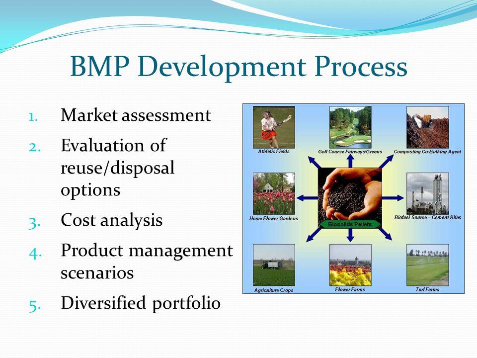 BMP Development Process 1. Market assessment 2. Evaluation of reuse/disposal options 3.