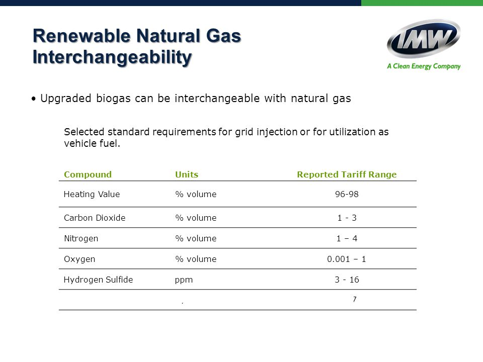 Renewable Natural Gas Interchangeability Upgraded biogas can be interchangeable with natural gas Selected standard requirements for grid injection or for utilization as vehicle fuel.