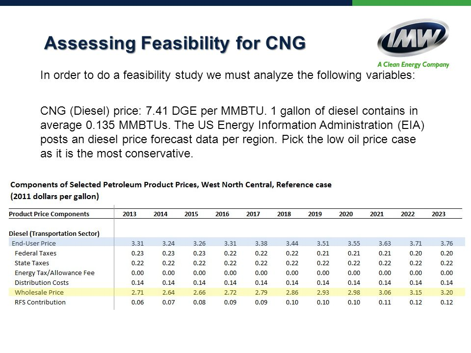Assessing Feasibility for CNG In order to do a feasibility study we must analyze the following variables: CNG (Diesel) price: 7.41 DGE per MMBTU.