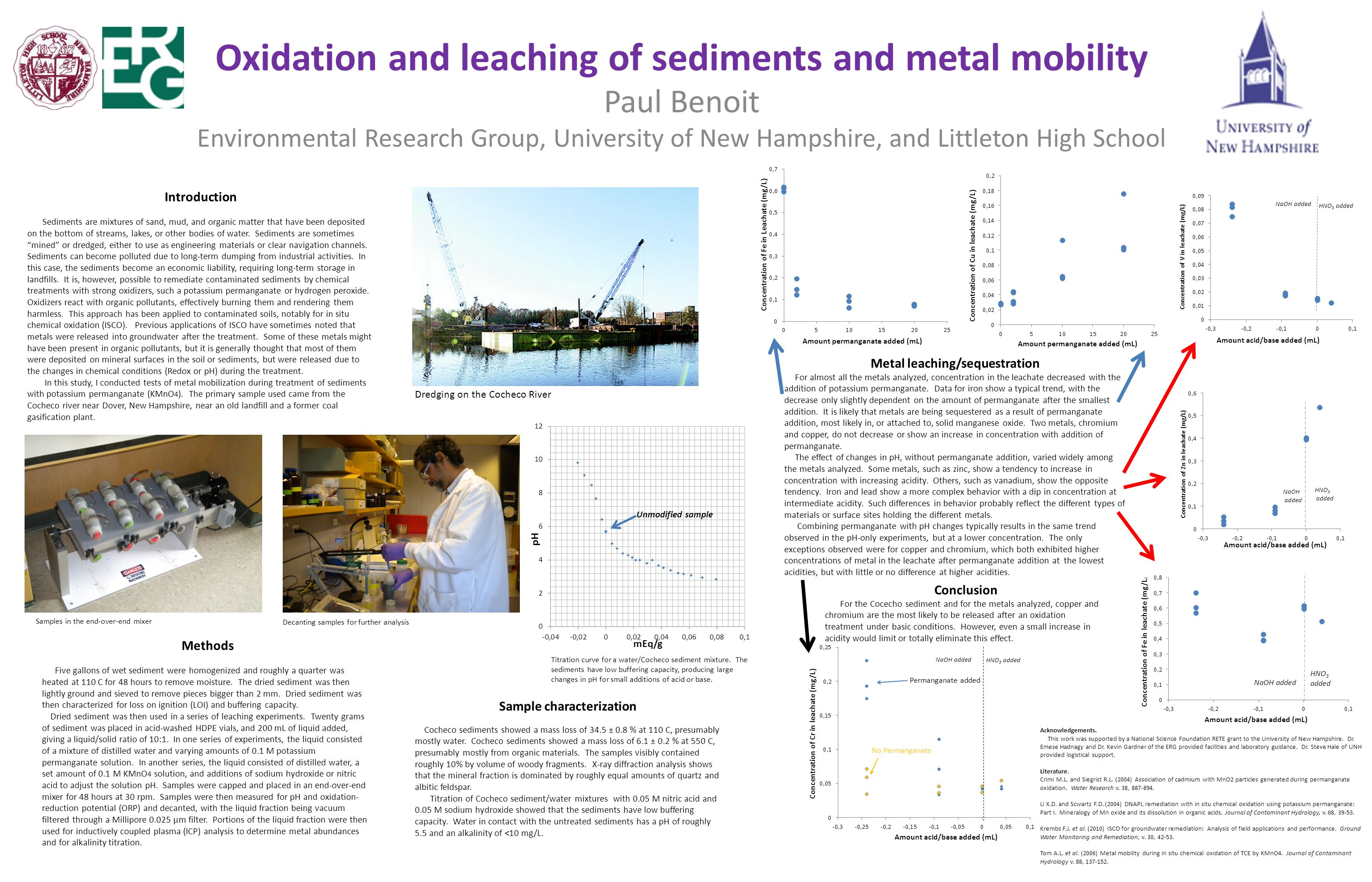 Oxidation and leaching of sediments and metal mobility Paul Benoit Environmental Research Group, University of New Hampshire, and Littleton High Schoo