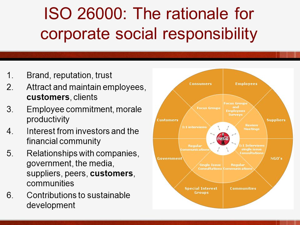 ISO 26000: The rationale for corporate social responsibility 1.Brand, reputation, trust 2.Attract and maintain employees, customers, clients 3.Employee commitment, morale productivity 4.Interest from investors and the financial community 5.Relationships with companies, government, the media, suppliers, peers, customers, communities 6.Contributions to sustainable development