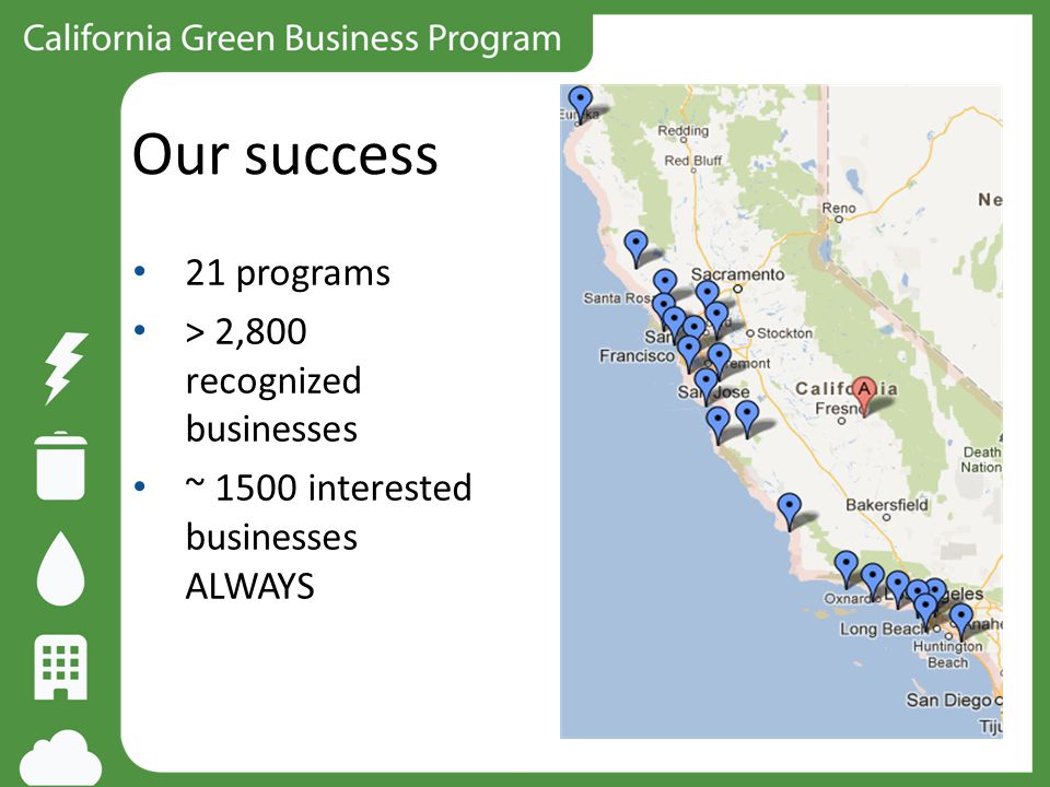 Why start a Green Business Program Positive relationship between Government and Business.