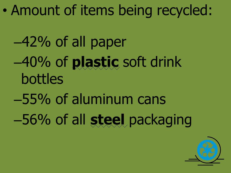 Amount of items being recycled: – 42% of all paper – 40% of plastic soft drink bottles – 55% of aluminum cans – 56% of all steel packaging