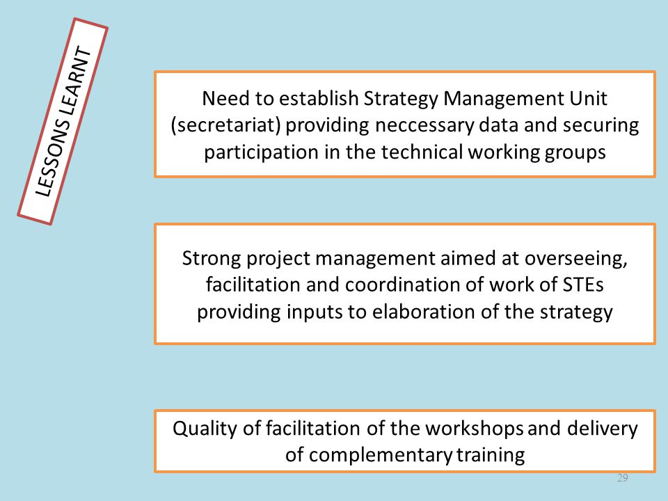 29 Need to establish Strategy Management Unit (secretariat) providing neccessary data and securing participation in the technical working groups Strong project management aimed at overseeing, facilitation and coordination of work of STEs providing inputs to elaboration of the strategy LESSONS LEARNT Quality of facilitation of the workshops and delivery of complementary training