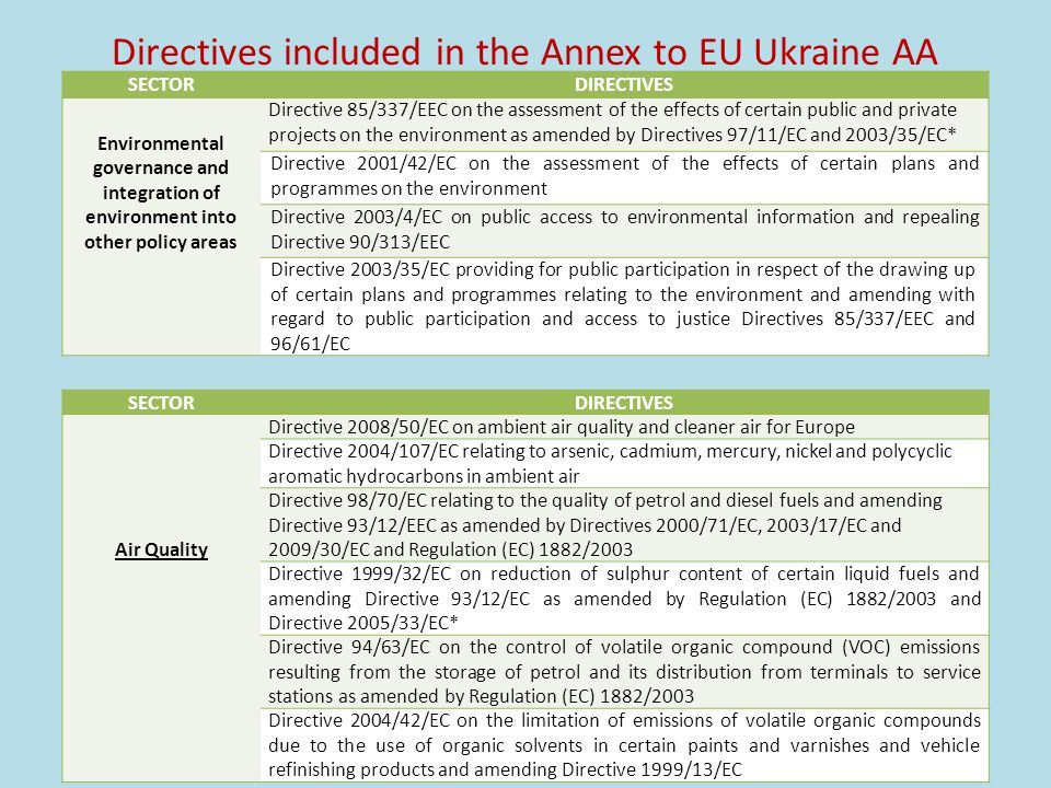 4 SECTORDIRECTIVES Waste and Resource Management Directive 2008/98/EC on waste Directive 1999/31/EC on the landfill of waste as amended by Regulation (EC) 1882/2003 Directive 2006/21/EC on the management of waste from extractive industries and amending Directive 2004/35/EC SECTORDIRECTIVES Water Quality and resource management, including marine environment Directive 2000/60/EC establishing a framework for Community action in the field of water policy as amended by Decision No 2455/2001/EC Directive 2007/60/EC on the assessment and management of flood risks Directive 2008/56/EC Directive establishing a framework for Community action in the field of marine environmental policy Directive 91/271/EEC on urban waste water treatment as amended by Directive 98/15/EC and Regulation (EC) 1882/2003 Directive 98/83/EC on quality of water intended for human consumption as amended by Regulation (EC) 1882/2003 Directive 91/676/EC concerning the protection of waters against pollution caused by nitrates from agricultural sources as amended by Regulation (EC) 1882/2003 Directives included in the Annex to EU Ukraine AA