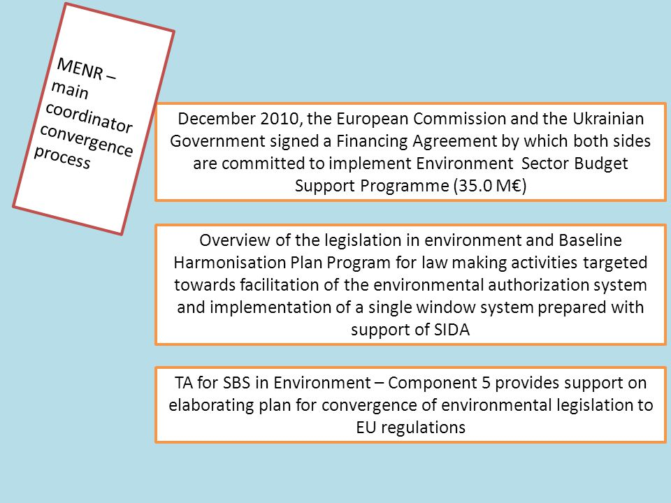 8 Elements of Planning Convergence Transposition incorporation of EU environmental legislation into national laws, rules and procedures Transposition Implementation Enforcement Investments Costs of compliance Funding