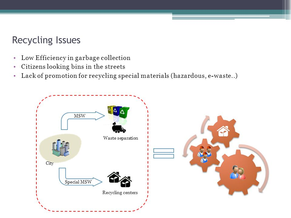 European Union Directives Waste management policies: Batteries Biodegradable waste Packaging Waste for Electrical & Electronic Equipment (WEEE) Others…