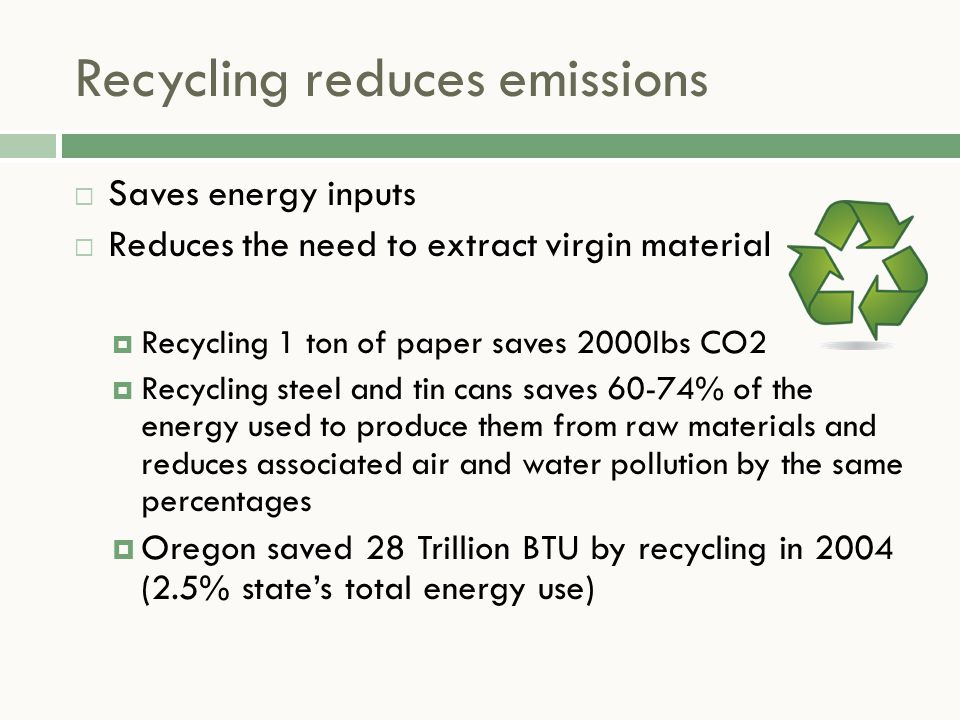 Recycling reduces emissions  Saves energy inputs  Reduces the need to extract virgin material  Recycling 1 ton of paper saves 2000lbs CO2  Recycling steel and tin cans saves 60-74% of the energy used to produce them from raw materials and reduces associated air and water pollution by the same percentages  Oregon saved 28 Trillion BTU by recycling in 2004 (2.5% state's total energy use)