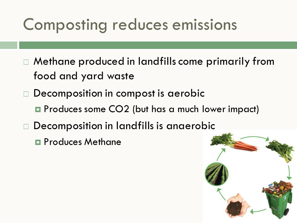 Composting reduces emissions  Methane produced in landfills come primarily from food and yard waste  Decomposition in compost is aerobic  Produces some CO2 (but has a much lower impact)  Decomposition in landfills is anaerobic  Produces Methane