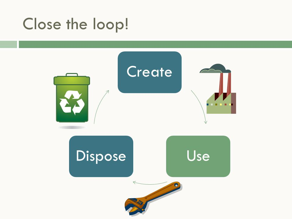 CreateUseDispose Close the loop!
