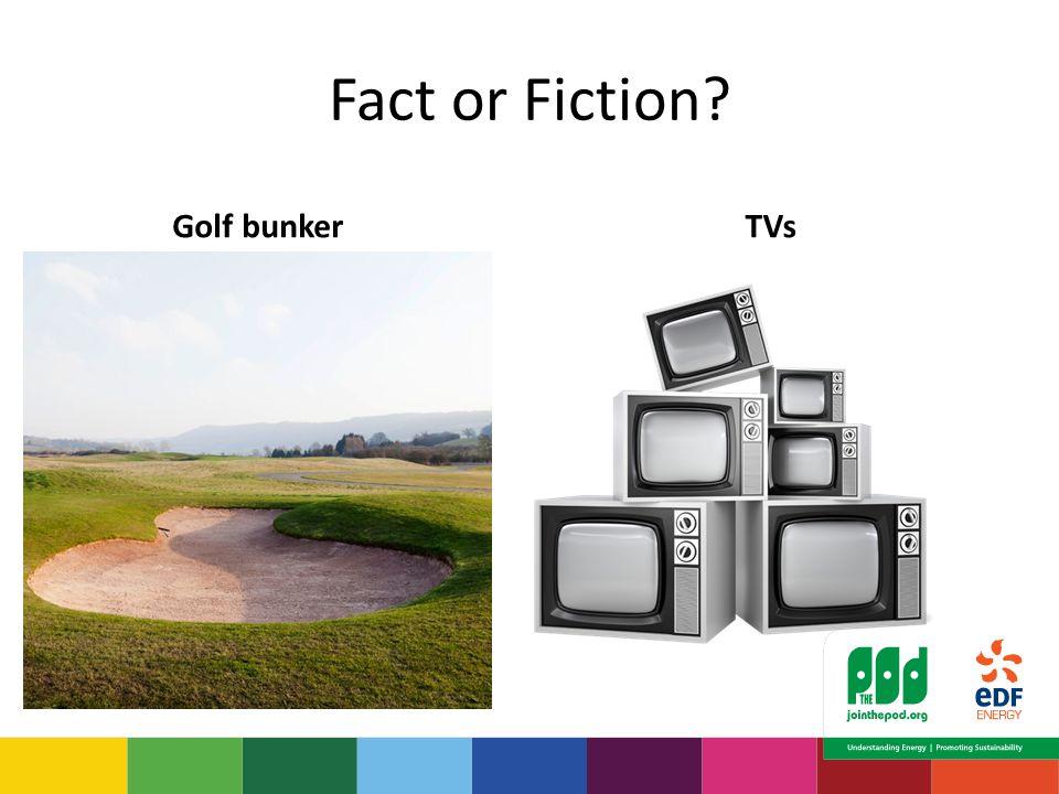 Fact or Fiction? Golf bunkerTVs