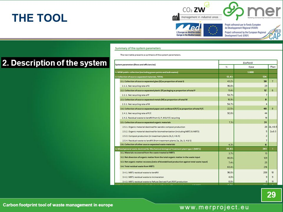 2. Description of the system 29 Carbon footprint tool of waste management in europe THE TOOL