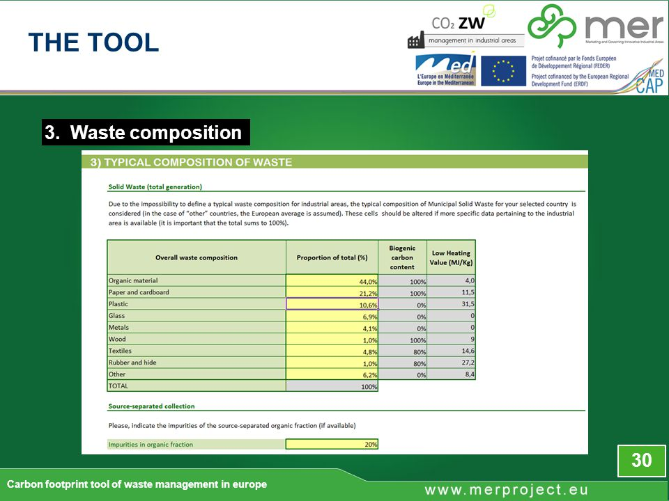 3. Waste composition 30 Carbon footprint tool of waste management in europe THE TOOL