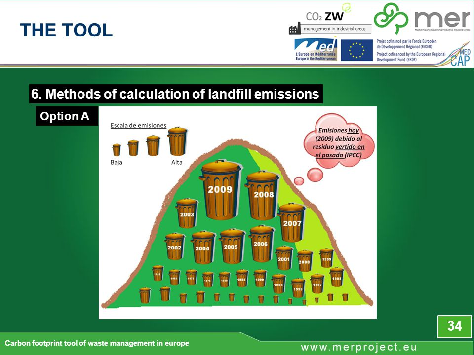 6. Methods of calculation of landfill emissions 34 Option A Carbon footprint tool of waste management in europe THE TOOL