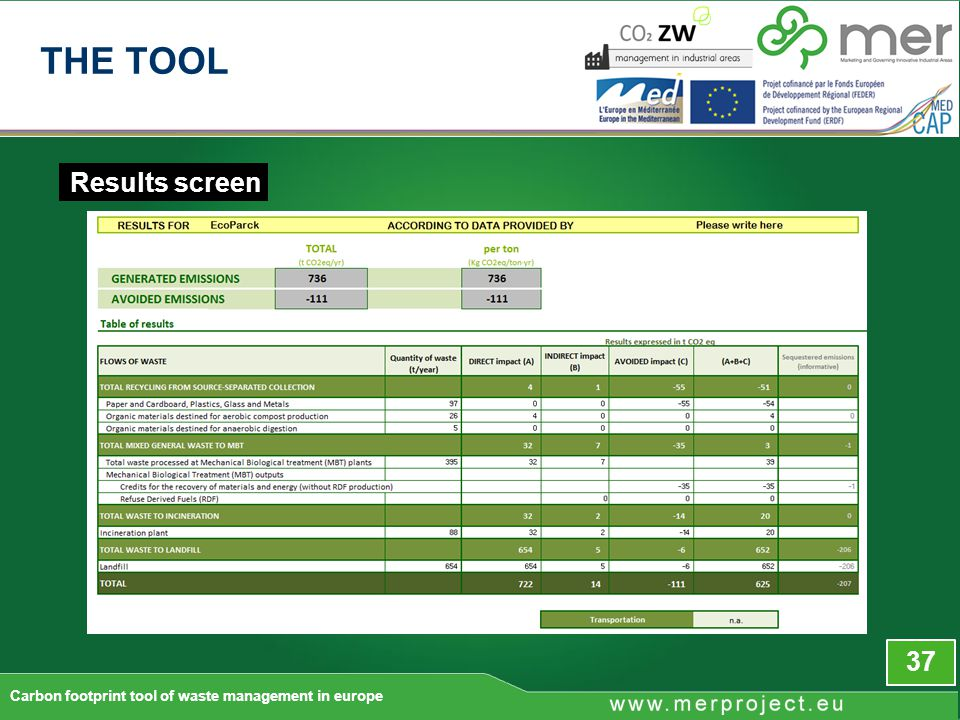 37 Results screen Carbon footprint tool of waste management in europe THE TOOL